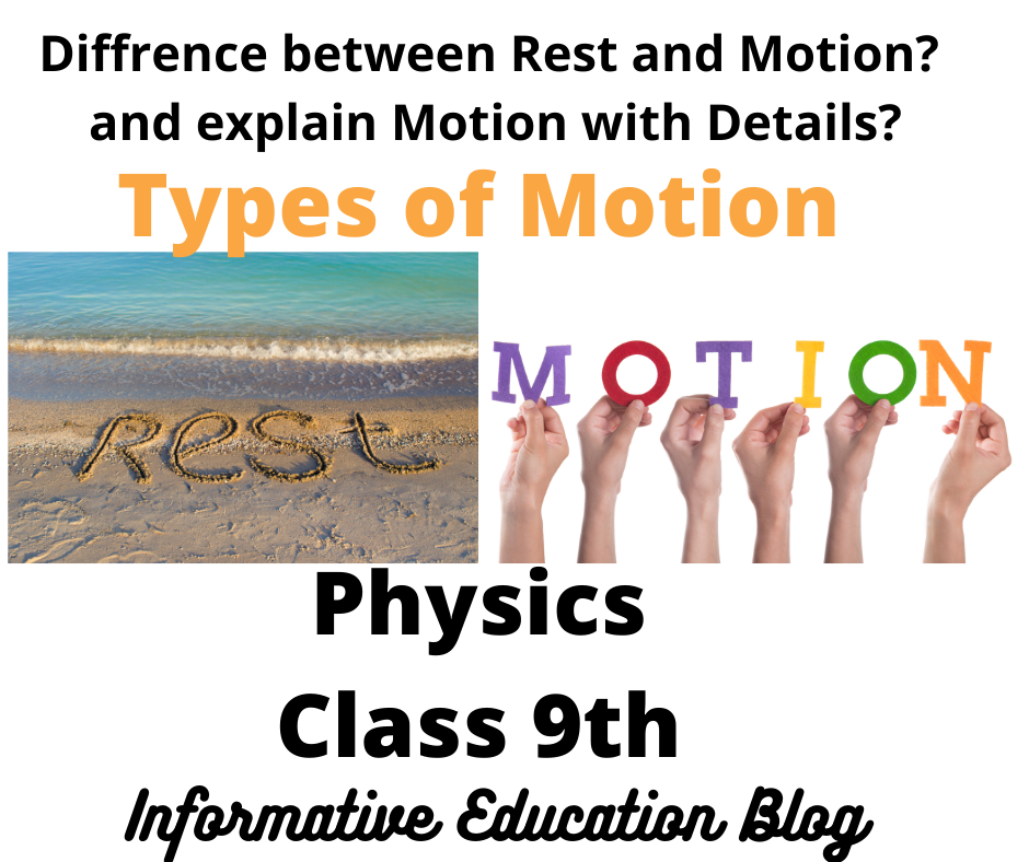 Diffrence between Rest and Motion and explain Motion with Details