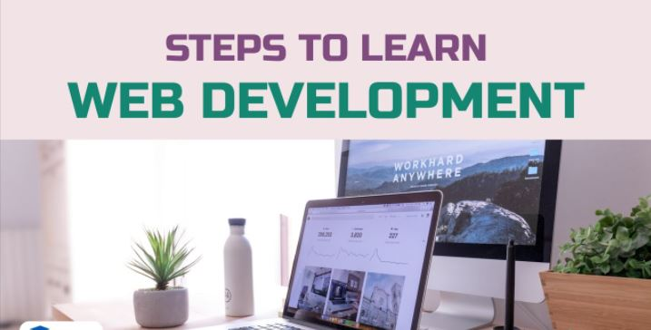 Learn web development as an absolute beginner